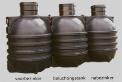 Iba waterzuivering werking